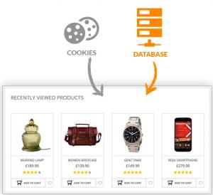mostrar productos sugeridos en tienda online
